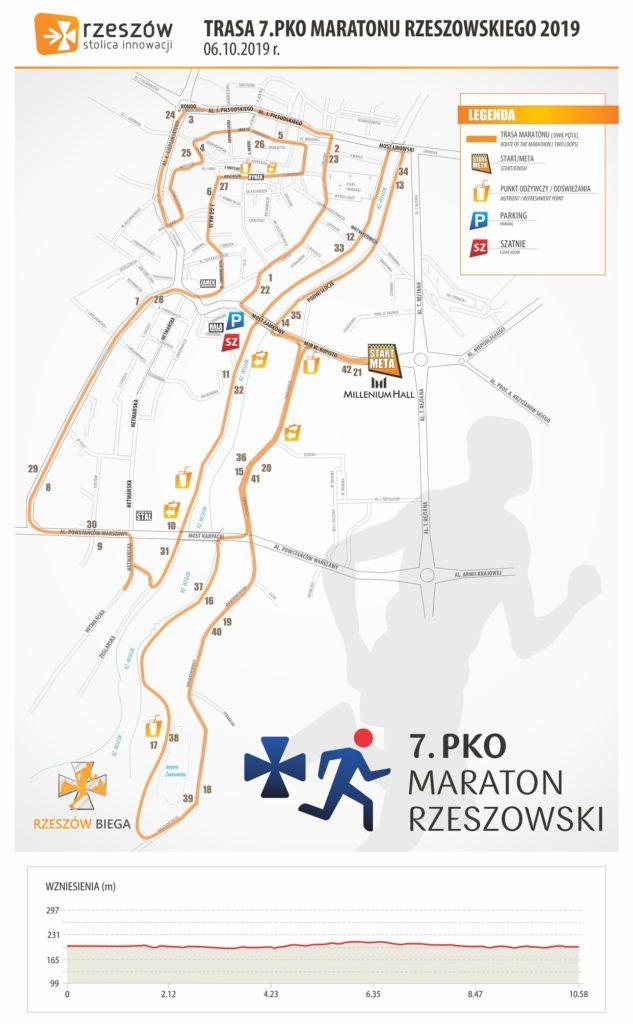 7 pko maraton rzeszowski